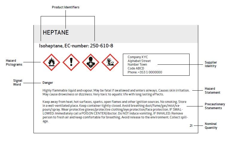 Esempio di etichetta regolamento CLP